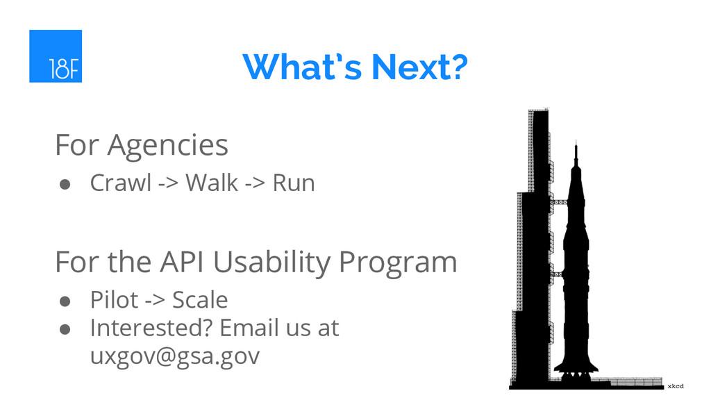 What's Next? For Agencies ● Crawl -> Walk -> Ru...