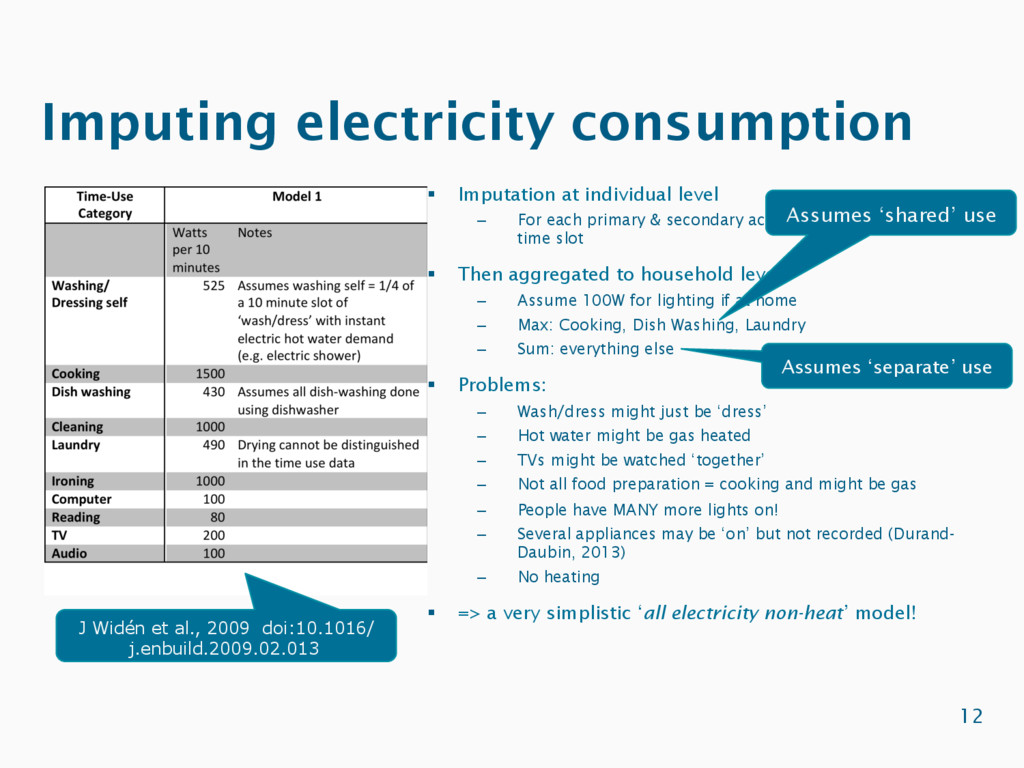 Imputing electricity consumption 12 §  Imputati...