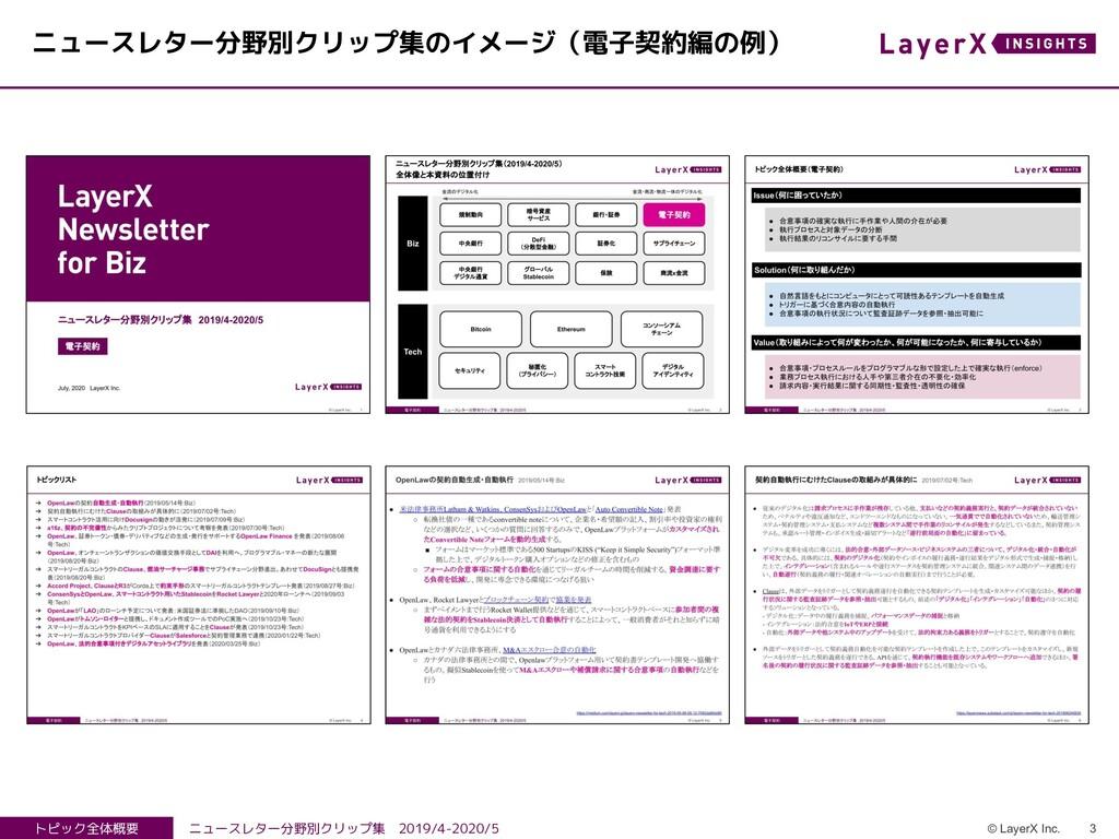 3 © LayerX Inc. トピック全体概要 ニュースレター分野別クリップ集 2019/4...