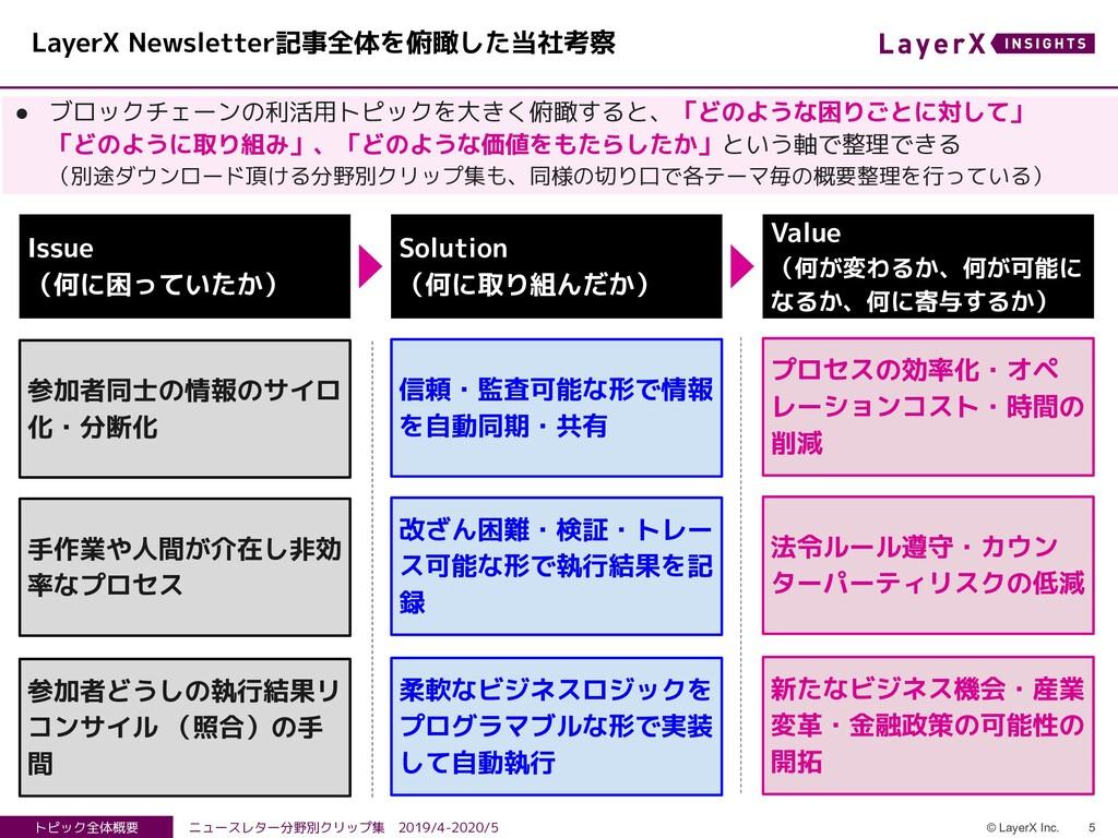 5 © LayerX Inc. トピック全体概要 ニュースレター分野別クリップ集 2019/4...