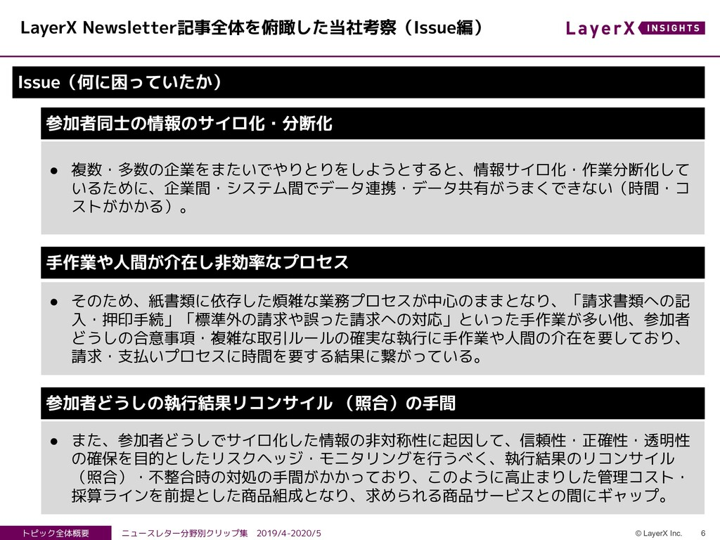 6 © LayerX Inc. トピック全体概要 ニュースレター分野別クリップ集 2019/4...