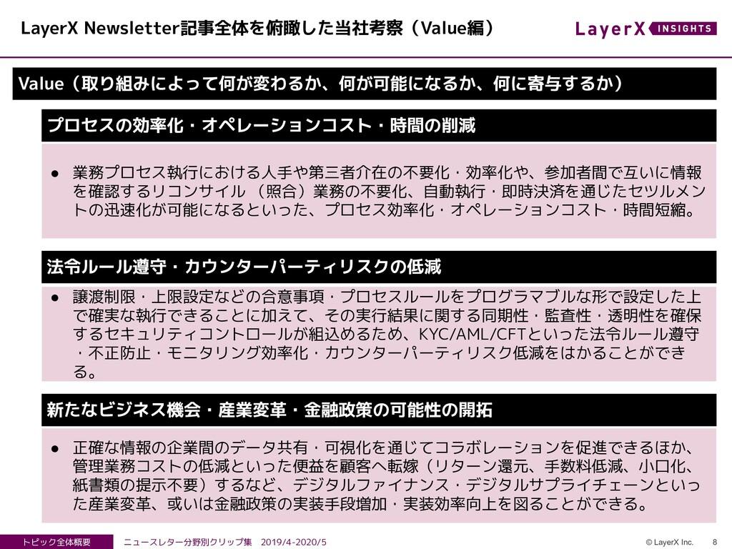8 © LayerX Inc. トピック全体概要 ニュースレター分野別クリップ集 2019/4...