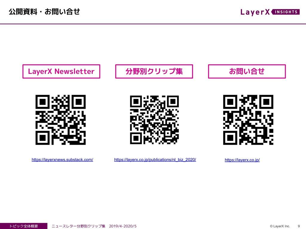 9 © LayerX Inc. トピック全体概要 ニュースレター分野別クリップ集 2019/4...