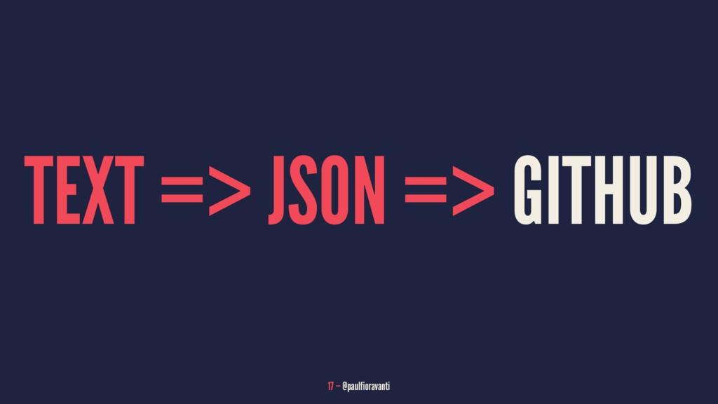 TEXT => JSON => GITHUB 17 — @paulfioravanti