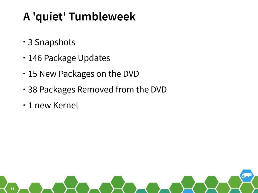 11 A 'quiet' Tumbleweek • 3 Snapshots • 146 Pac...