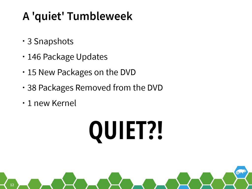 12 A 'quiet' Tumbleweek • 3 Snapshots • 146 Pac...