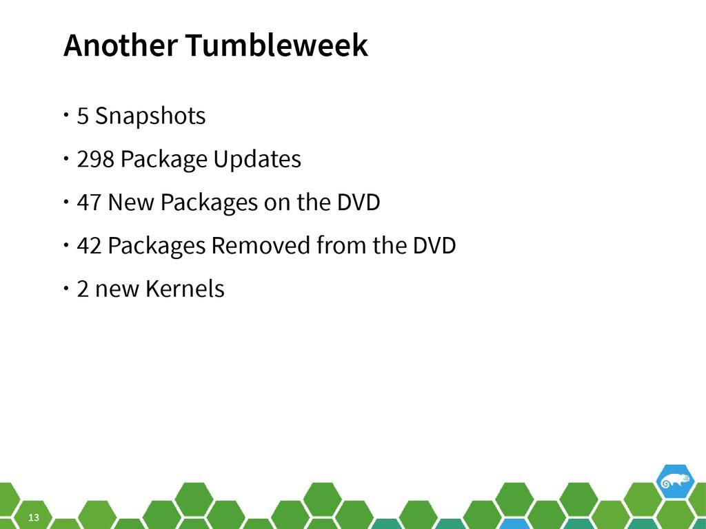 13 Another Tumbleweek • 5 Snapshots • 298 Packa...