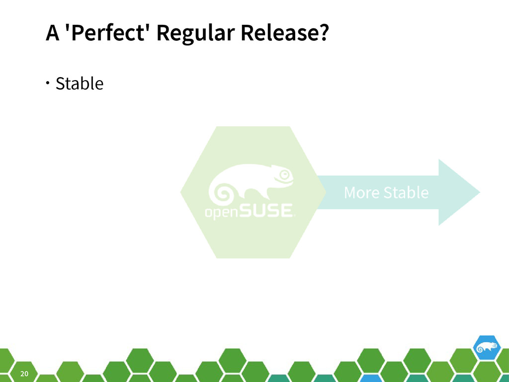 20 A 'Perfect' Regular Release? • Stable