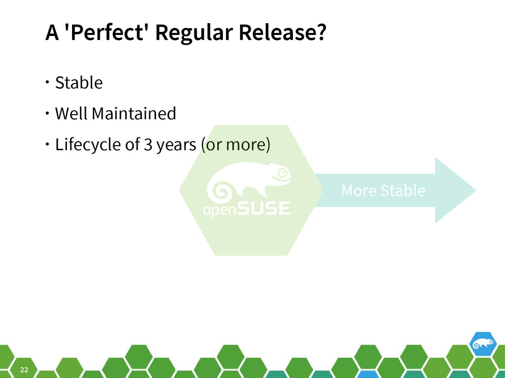 22 A 'Perfect' Regular Release? • Stable • Well...