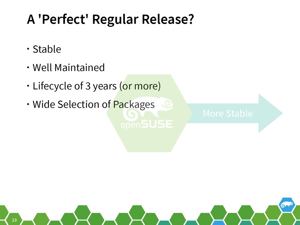 23 A 'Perfect' Regular Release? • Stable • Well...
