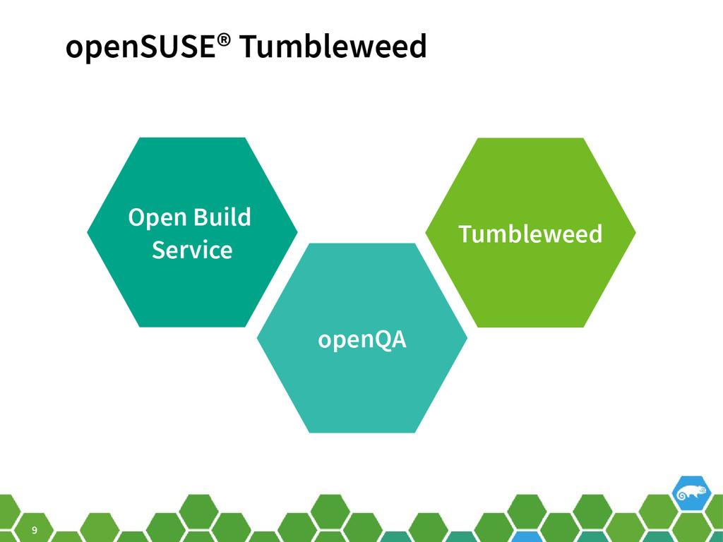 9 openSUSE® Tumbleweed Tumbleweed Open Build Se...
