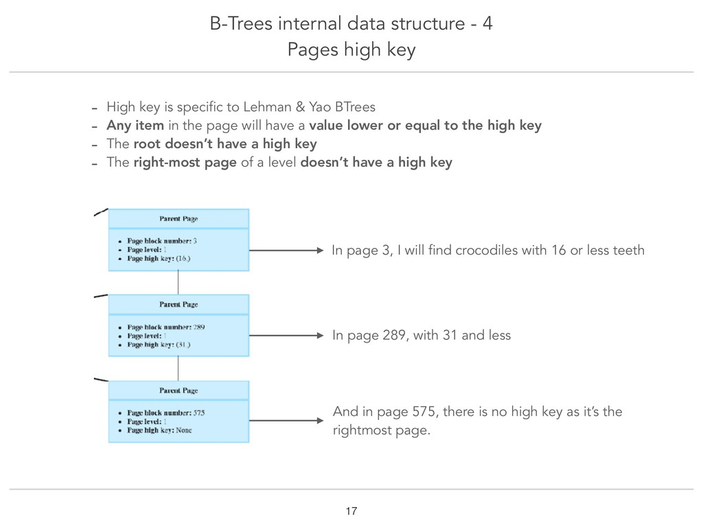 B-Trees internal data structure - 4 Pages high ...