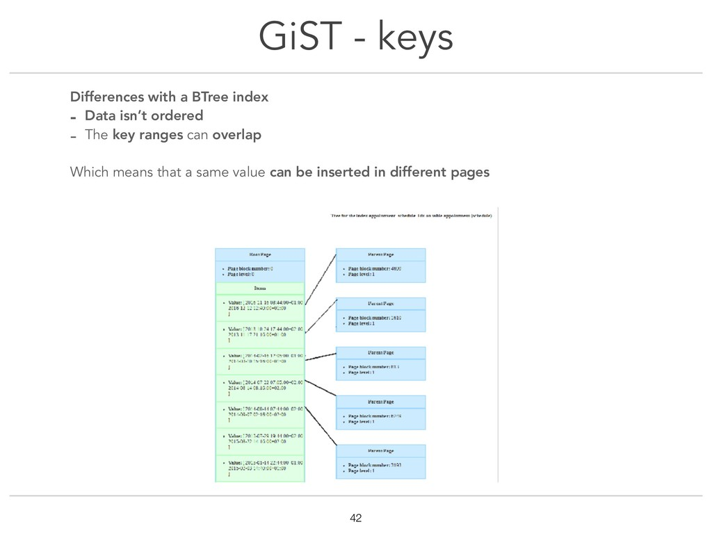 GiST - keys !42 Differences with a BTree index ...
