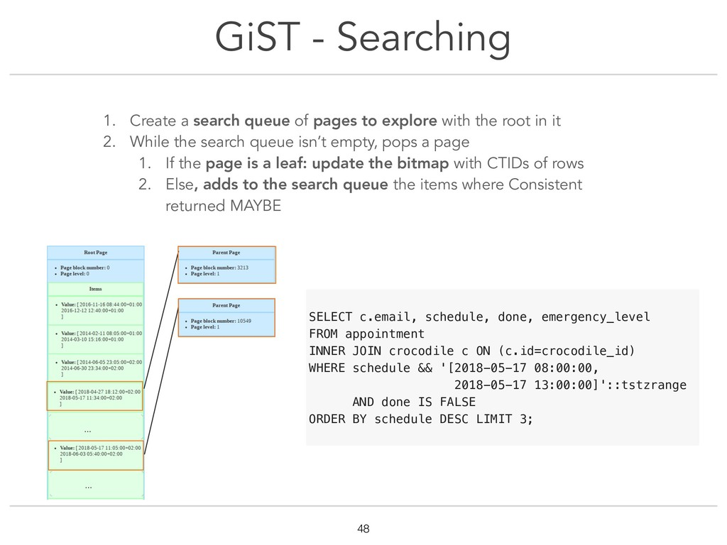 GiST - Searching !48 SELECT c.email, schedule, ...