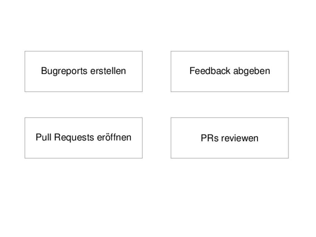 Bugreports erstellen Feedback abgeben Pull Requ...