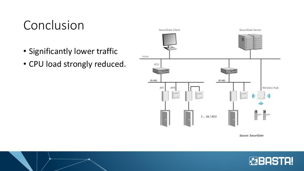 Conclusion • Significantly lower traffic • CPU ...