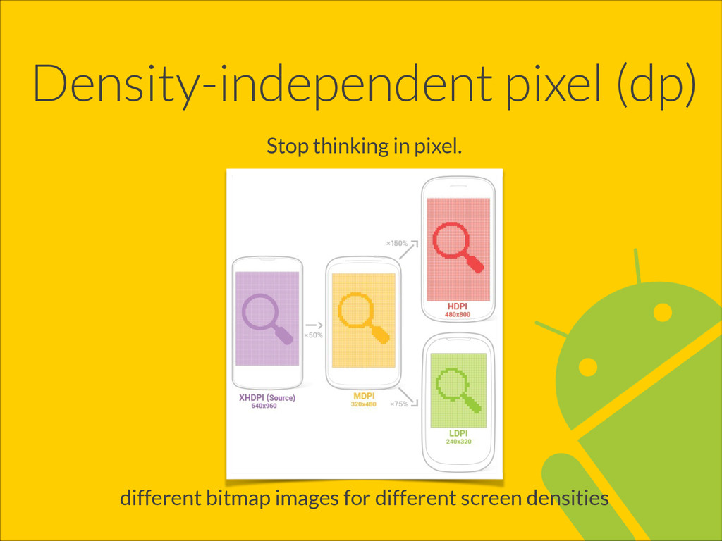 Density-independent pixel (dp) Stop thinking in...