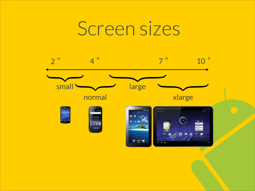 Screen sizes 2὇ 4὇ 7὇ 10὇ small normal large xl...