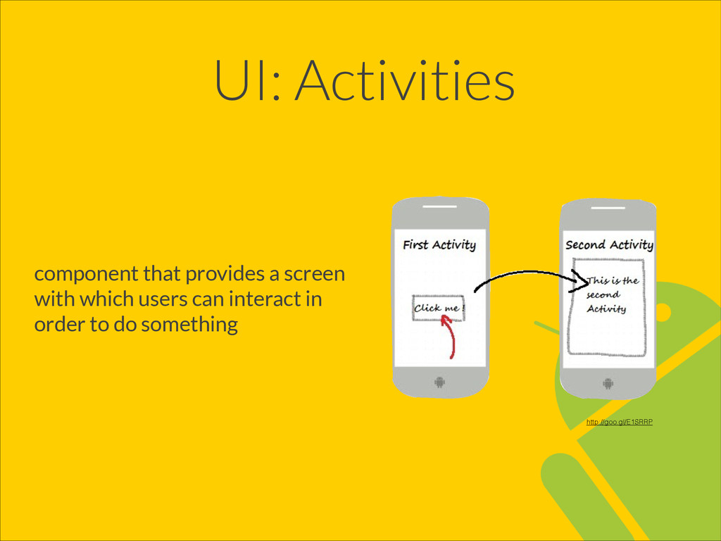 UI: Activities component that provides a screen...