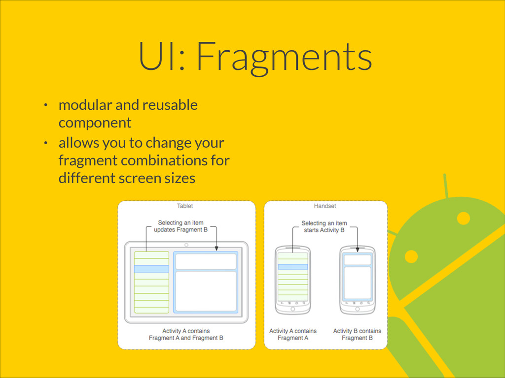 UI: Fragments • modular and reusable component ...