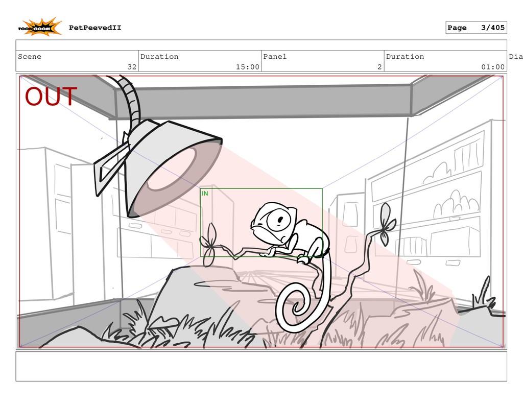 Scene 32 Duration 15:00 Panel 2 Duration 01:00 ...