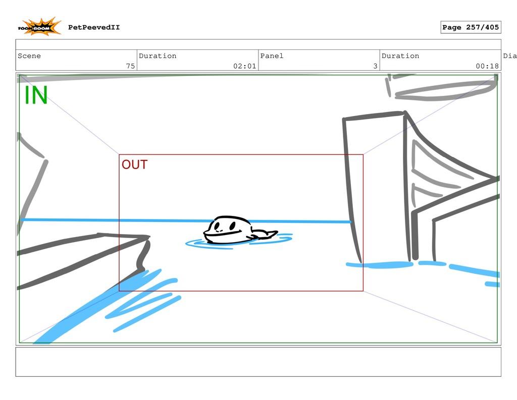 Scene 75 Duration 02:01 Panel 3 Duration 00:18 ...