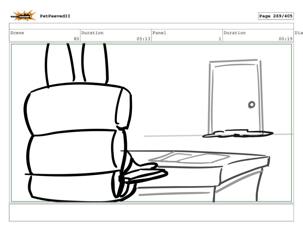 Scene 80 Duration 05:13 Panel 1 Duration 00:19 ...