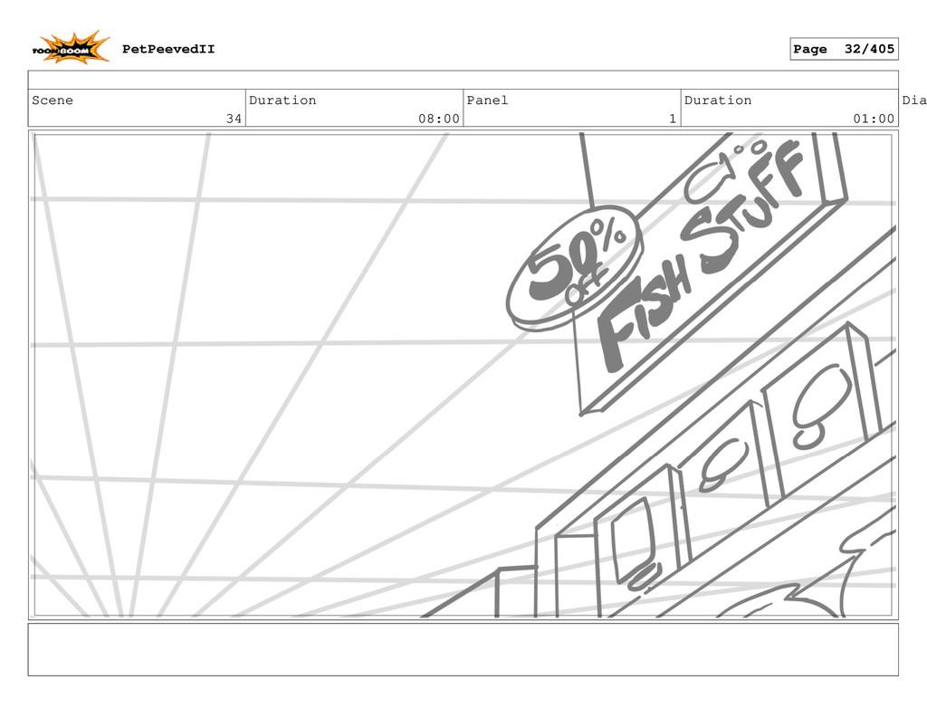 Scene 34 Duration 08:00 Panel 1 Duration 01:00 ...