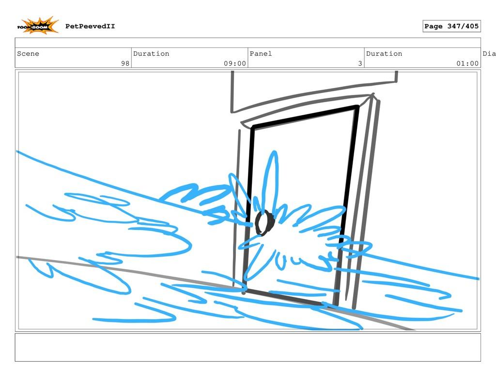 Scene 98 Duration 09:00 Panel 3 Duration 01:00 ...