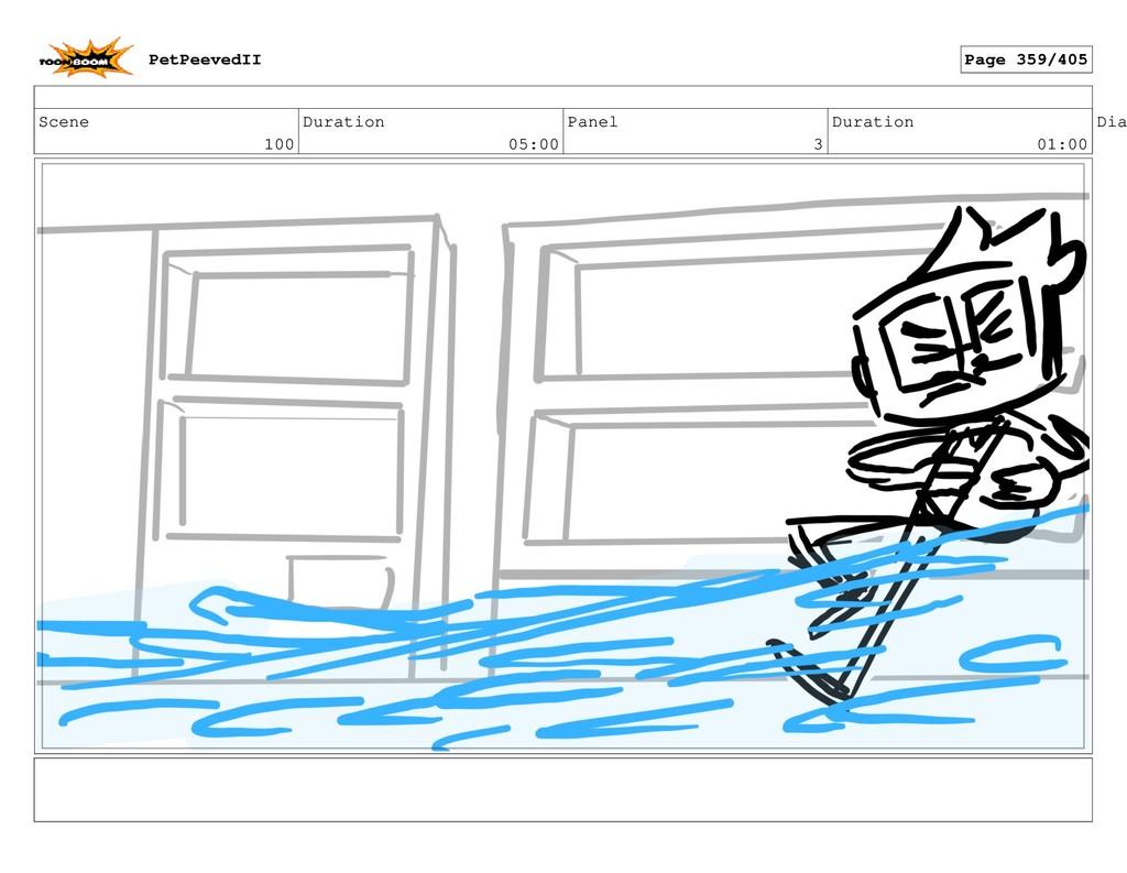 Scene 100 Duration 05:00 Panel 3 Duration 01:00...