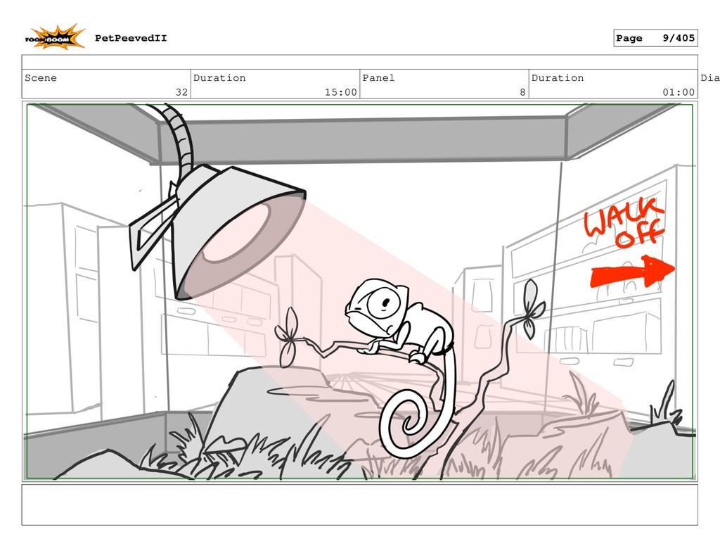 Scene 32 Duration 15:00 Panel 8 Duration 01:00 ...