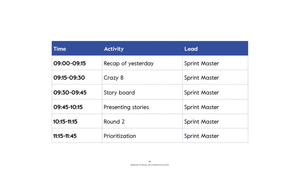 BERGHS SCHOOL OF COMMUNICATION 64 Time Activity...