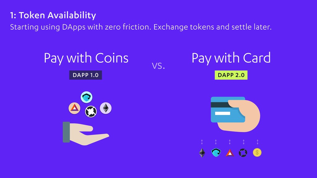 1: Token Availability Starting using DApps with...