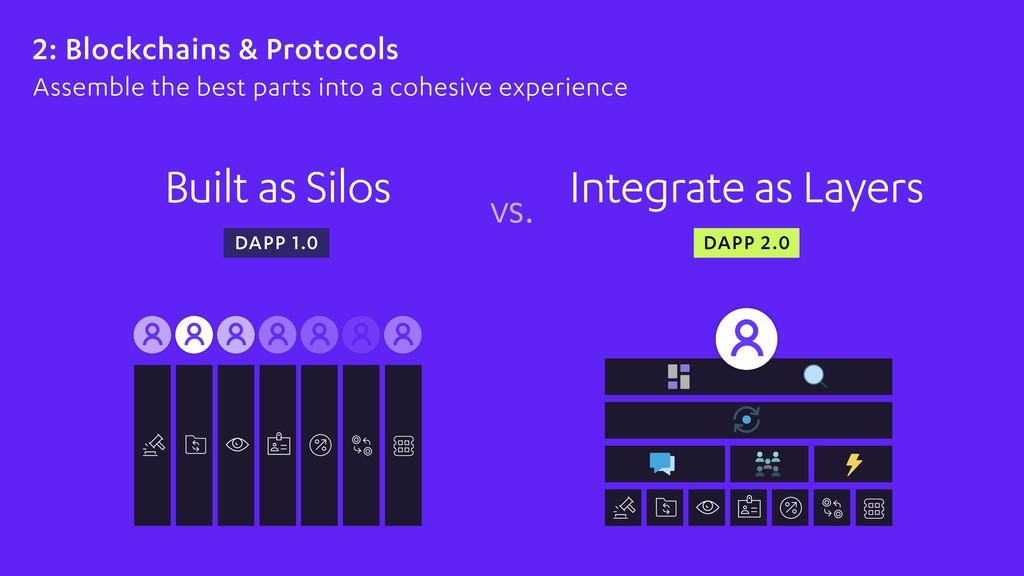 s1 s1 s1 s1 s1 s1 s1 Built as Silos Integrate a...
