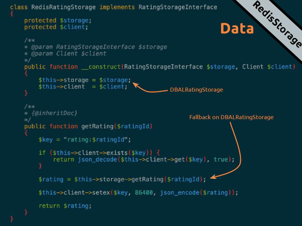 Data RedisStorage DBALRatingStorage Fallback on...
