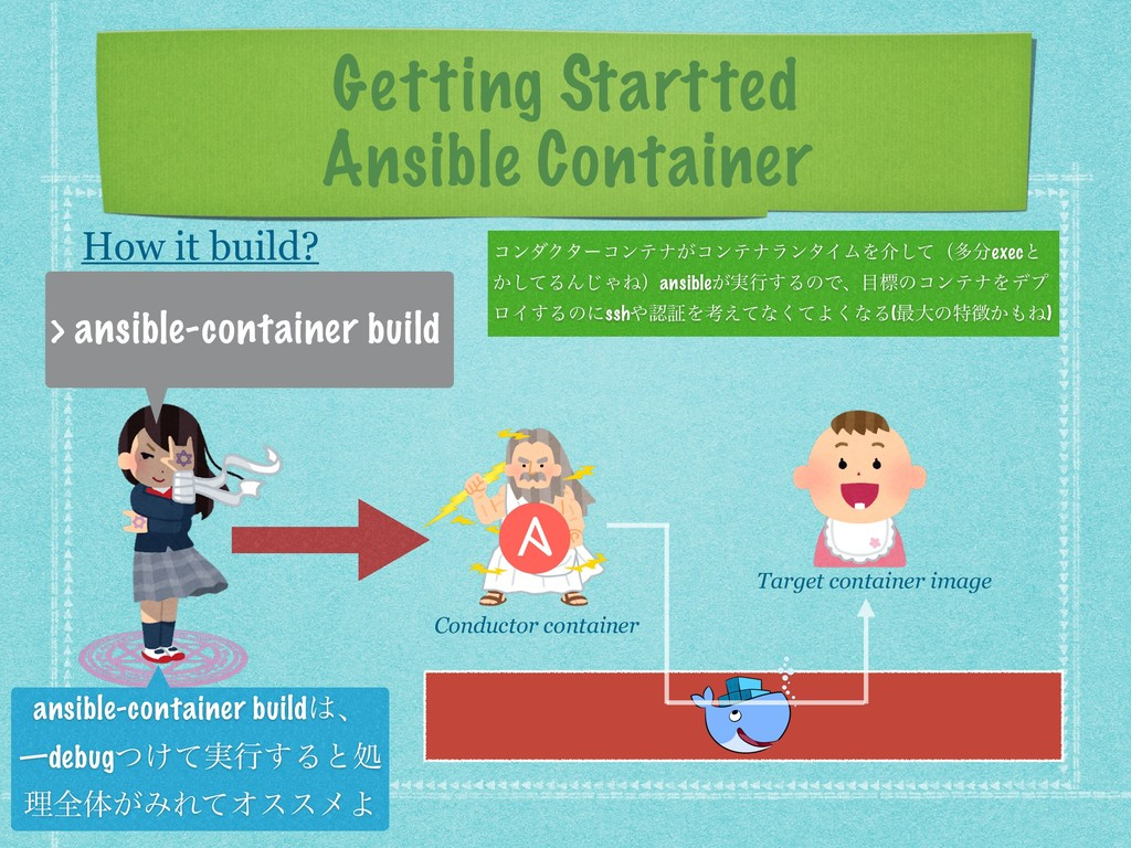 Getting Startted Ansible Container How it build...