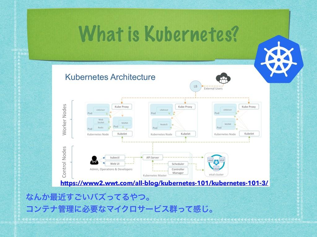 What is Kubernetes? ͳΜ͔࠷͍ۙ͢͝όζͬͯΔͭɻ ίϯςφཧʹඞཁͳ...