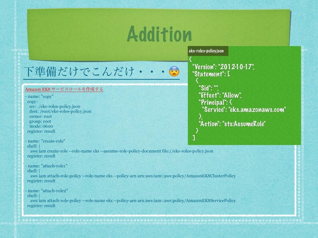 "Addition Amazon EKS αʔϏεϩʔϧΛ࡞͢Δ - name: ""copy""..."