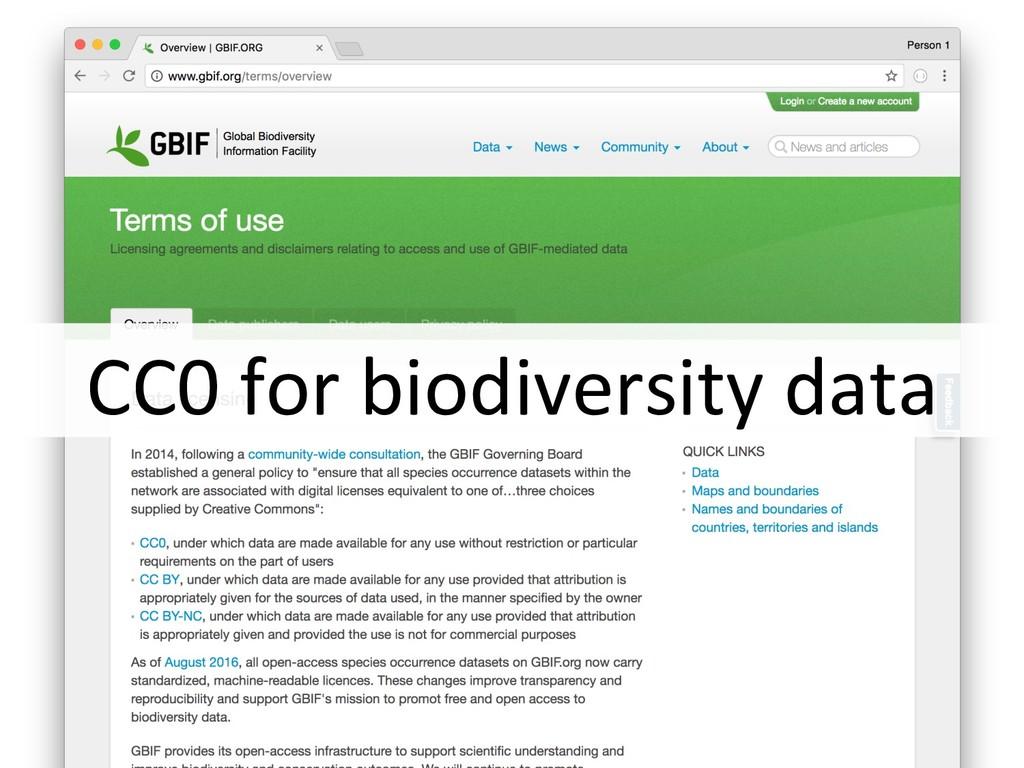 CC0 for biodiversity data