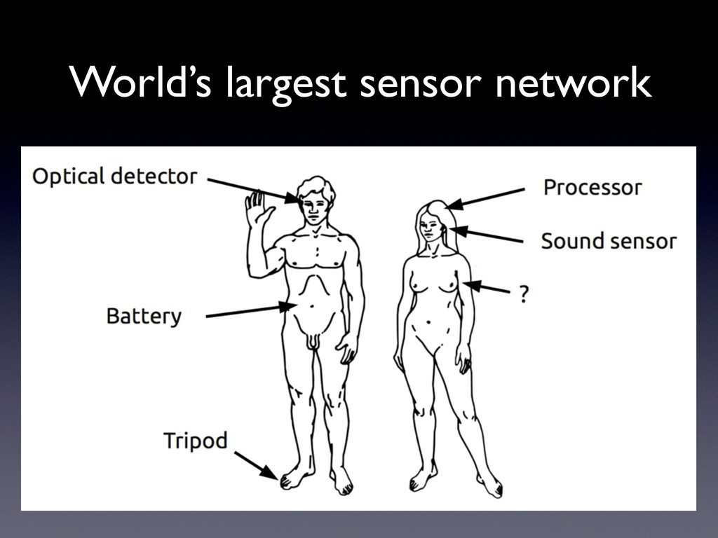 World's largest sensor network
