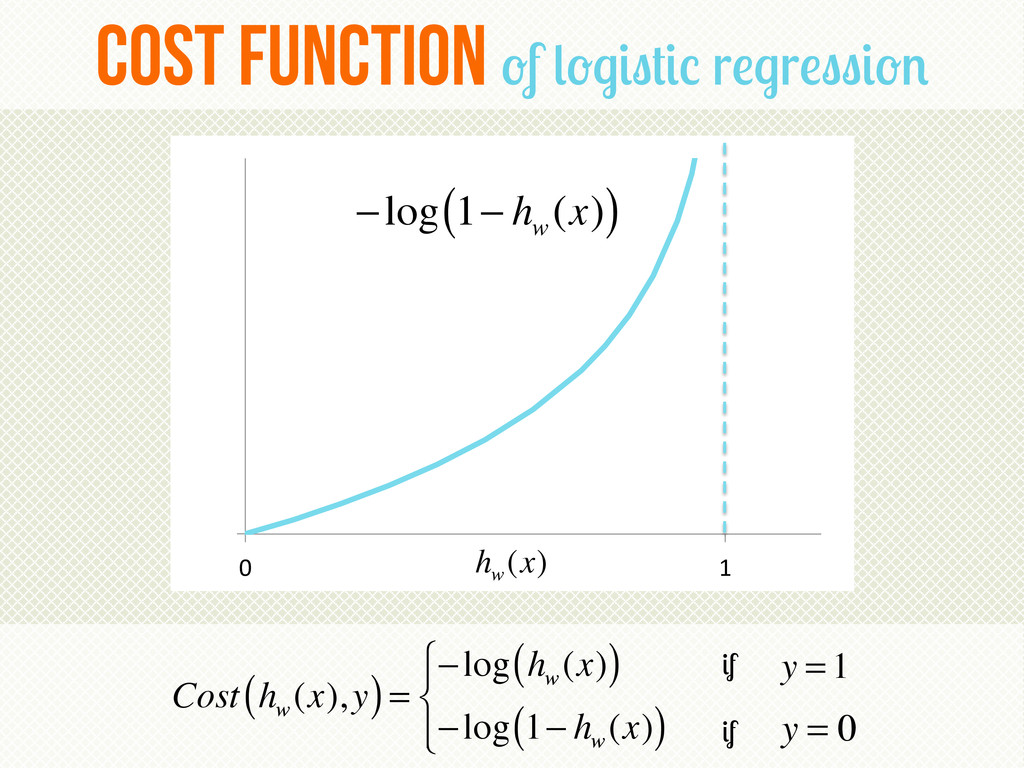 0 0 1 0  0  1  cost function of logist...