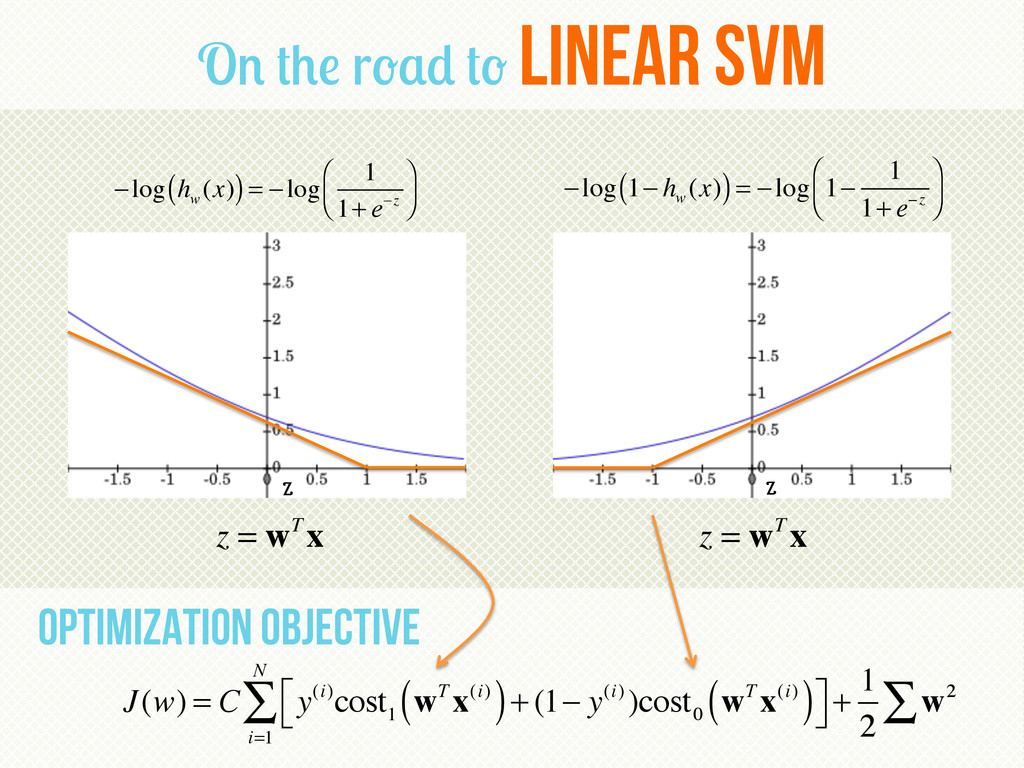 Optimization objective On the road to linear SV...