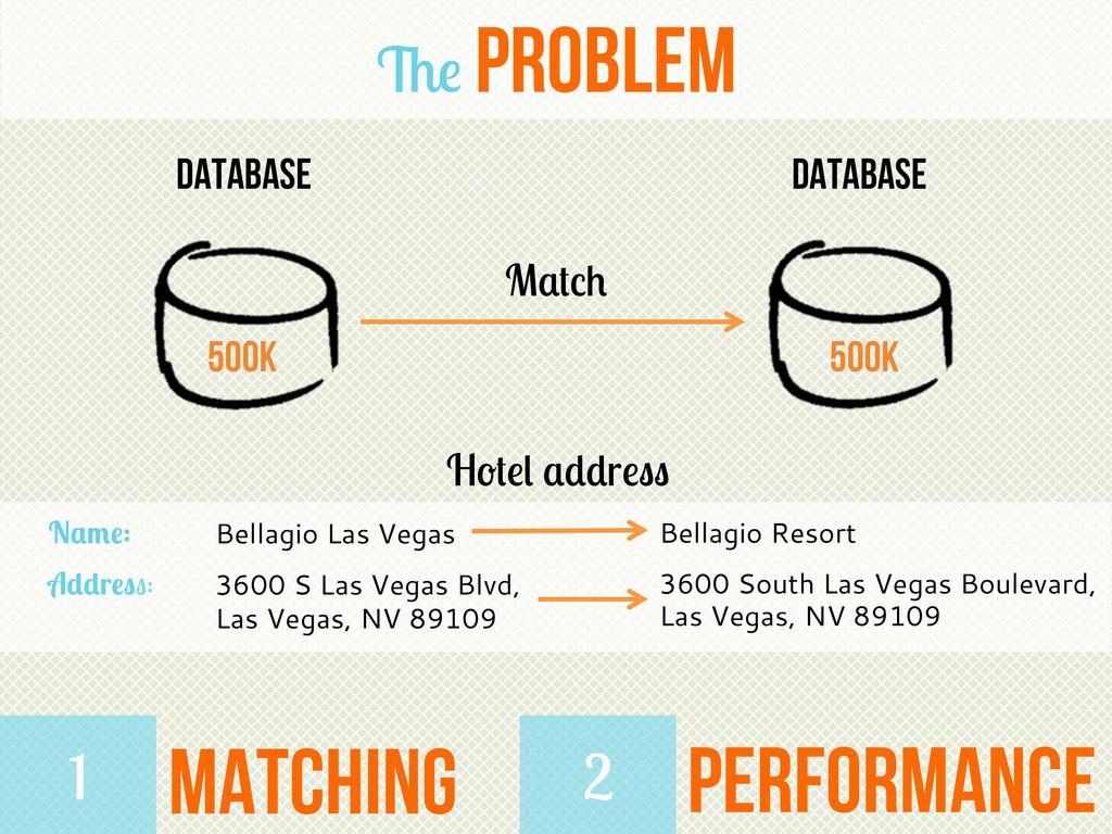 Database Bellagio Resort The Problem Database M...