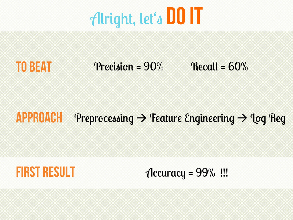Alright, let's do it To beat Precision = 90% Re...