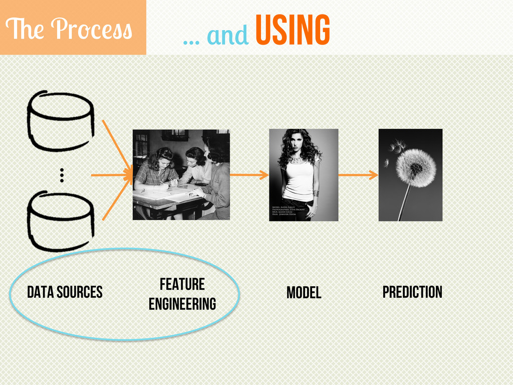 ... and USING The Process Data Sources ... Feat...