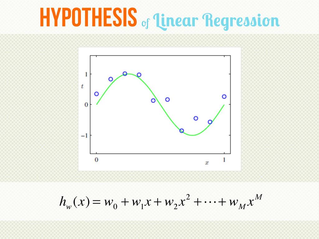 Hypothesis of Linear Regression h w (x) = w 0 +...