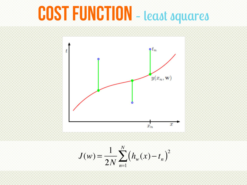 Cost function – least squares J(w) = 1 2N h w (...