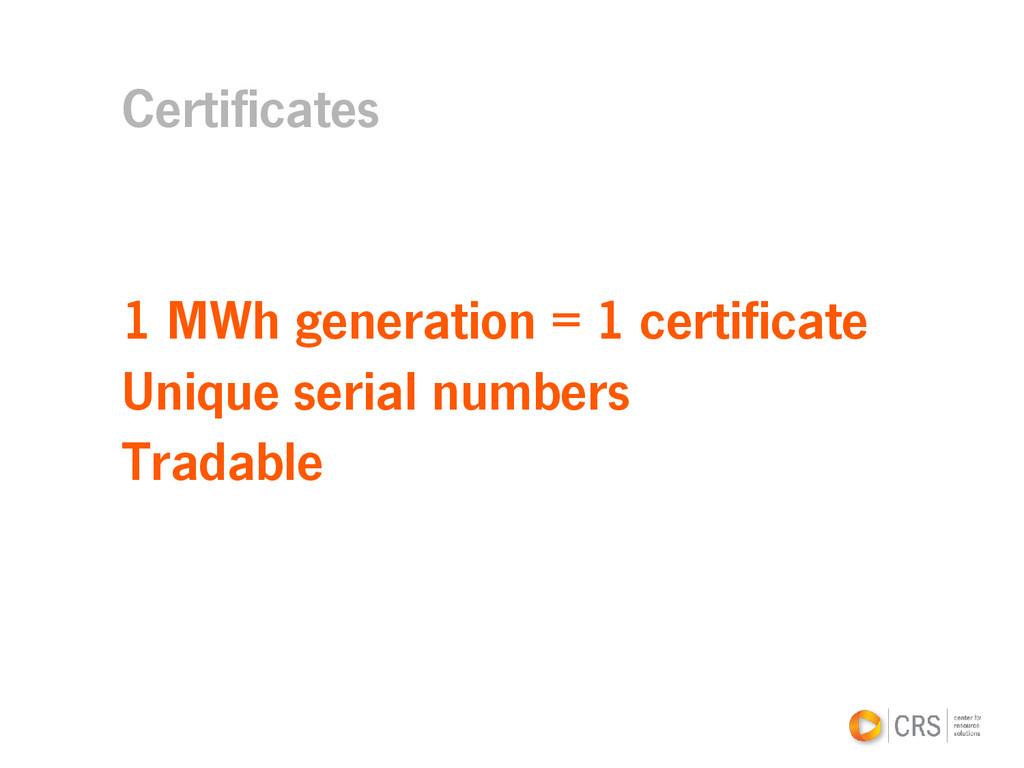 Certificates 1 MWh generation = 1 certificate U...