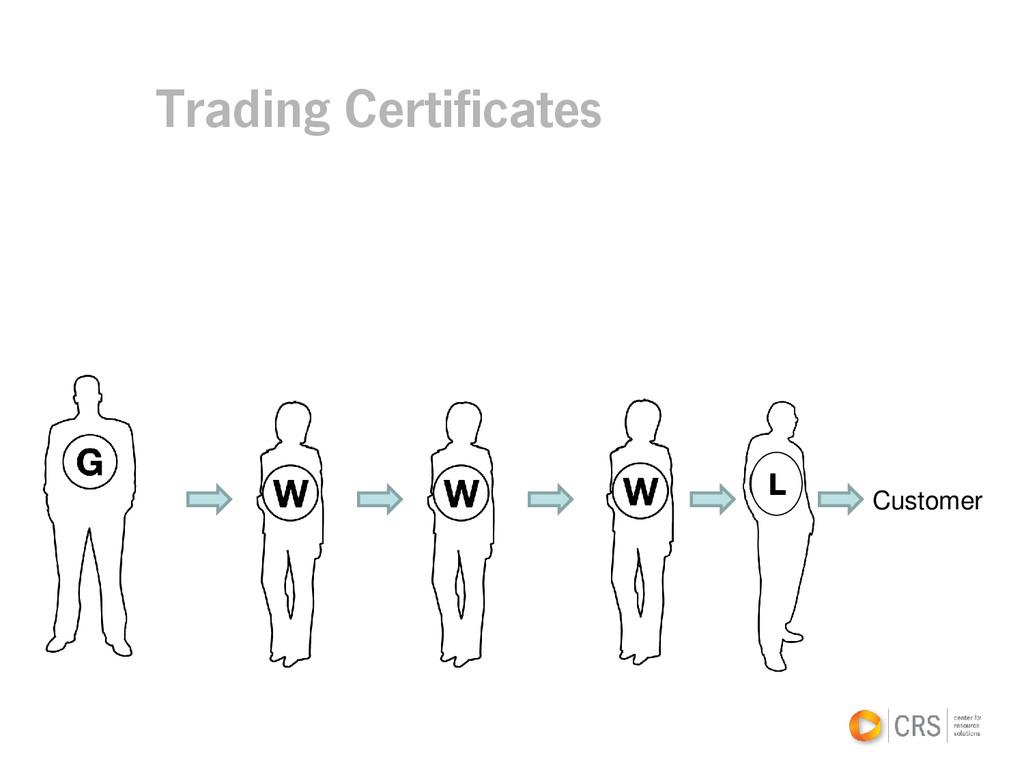 Trading Certificates Customer