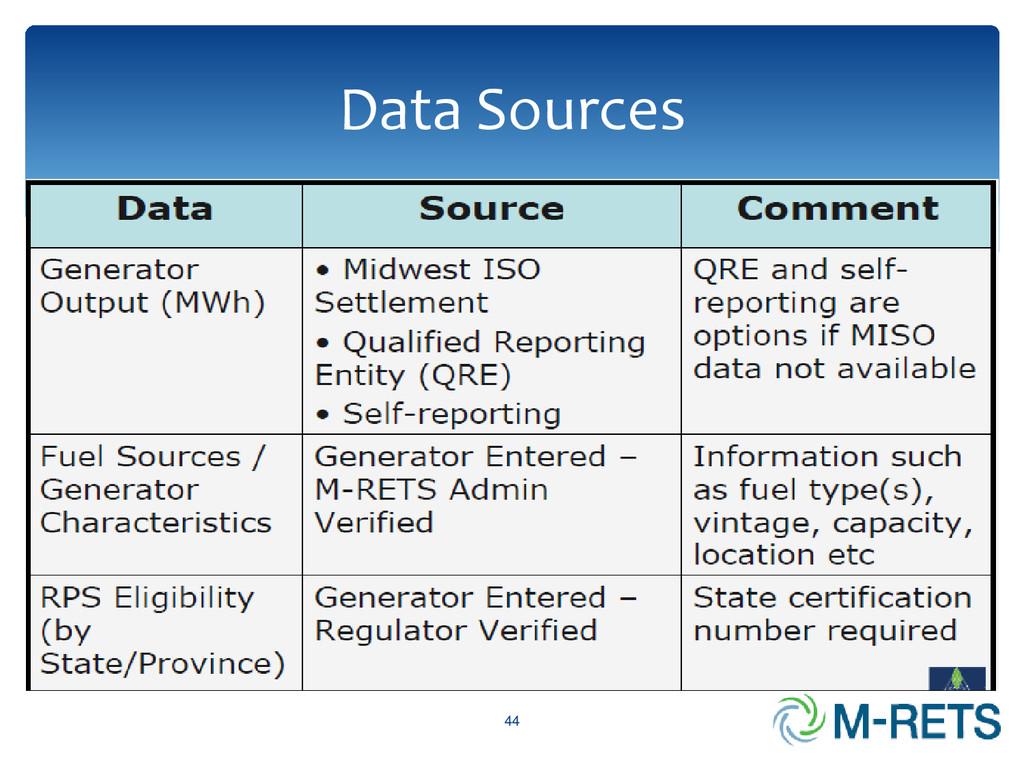 44 Data Sources
